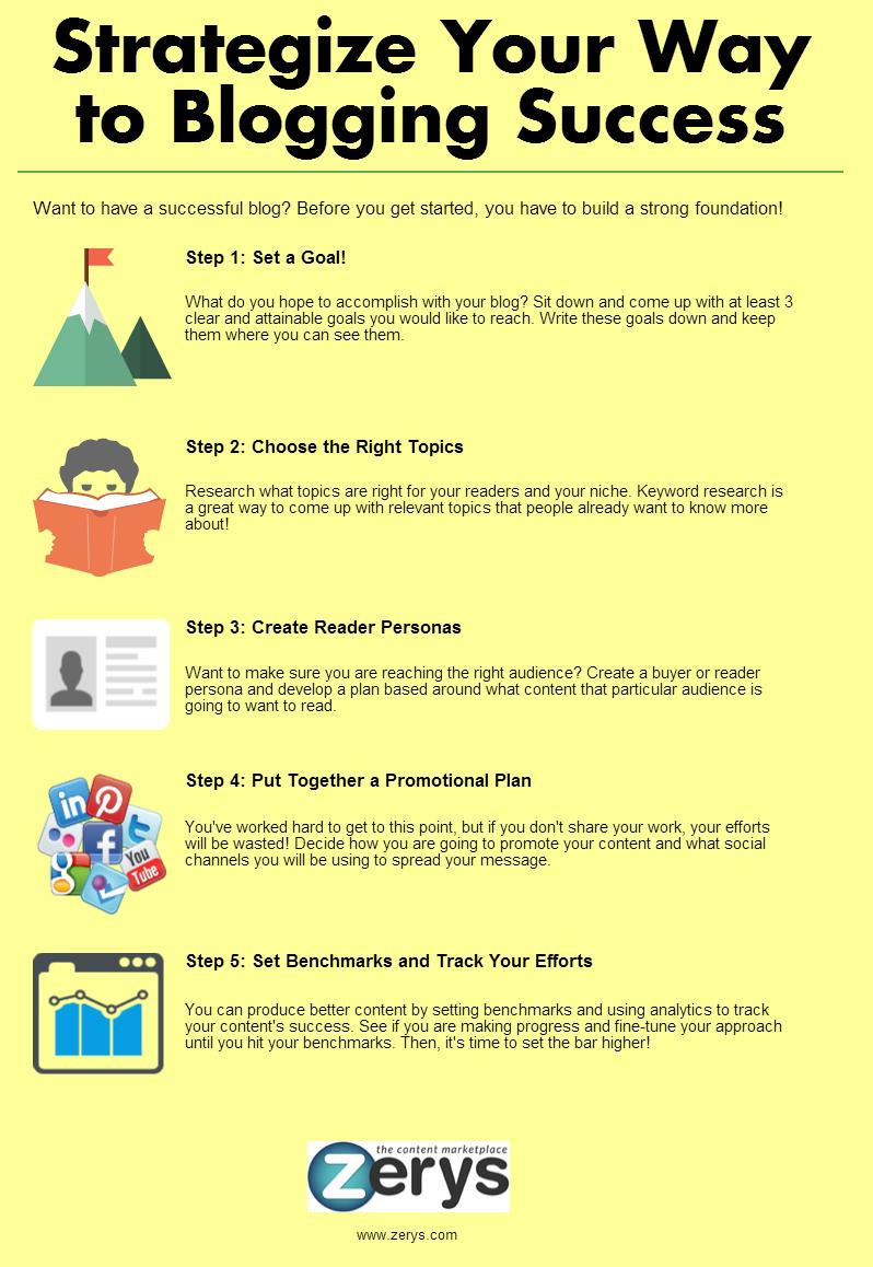 Develop a Winning Blog Strategy