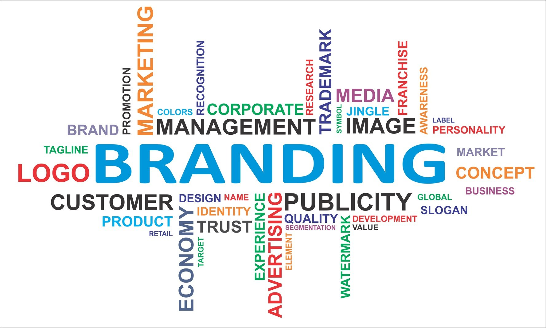 branded content - content marketing - content strategy - content marketing strategy