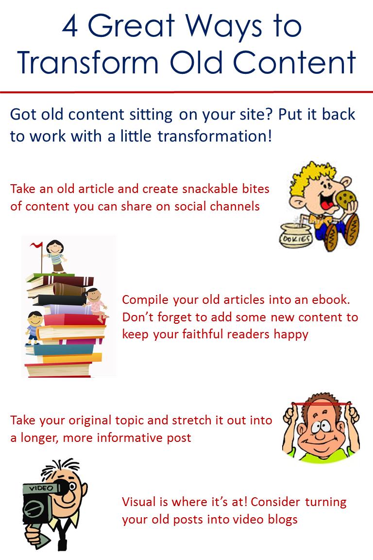 Transform Content Infographic