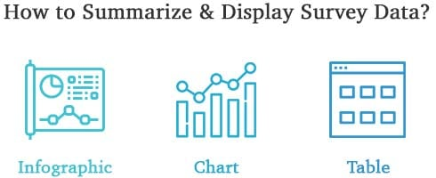 How to Summarize & Display Survey Data?