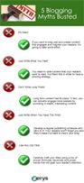 5 Blogging Myths Busted