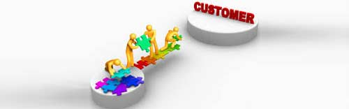 branded content - customer engagement - content marketing - content marketing strategy