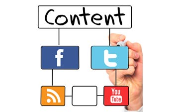 brand marketing - marketing content - content marketing - content strategy