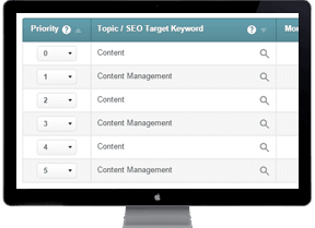 Content Marketing Made Simple