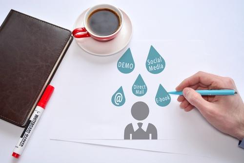 Content Creation Process - Lead Nurturing