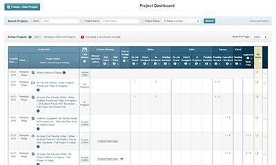 Powerful Suite of FREE Content Strategy and Planning Tools