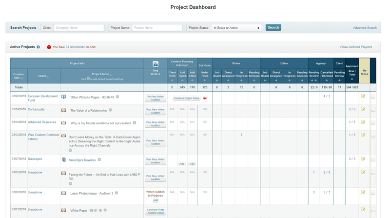 Manage All Your Clients' Content Projects From One Dashboard